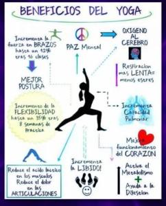 yoga www.centroluzinterior.es